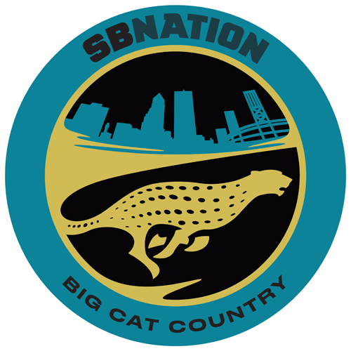 Big_Cat_Country_SVG_Full